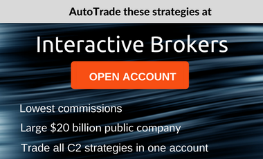 Trade this strategy at Interactive Brokers